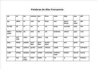 Clase de Español de 4A, 4B, 5A, 5B y 5C: Palabras de Alta Frecuencia