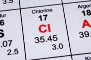 Close-up of the element chlorine on the periodic table of elements.