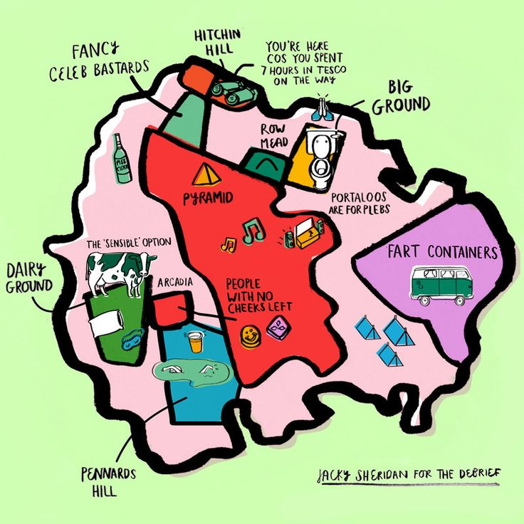 The Best Glastonbury Camping Sites