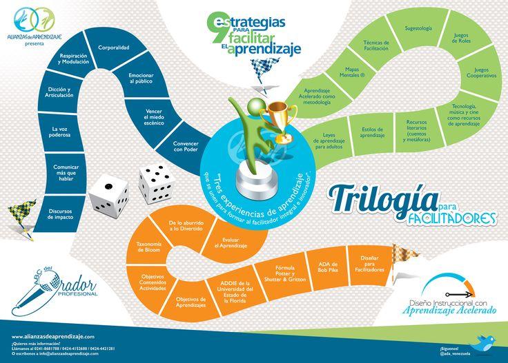 Estrategias para facilitar el aprendizaje #infografia