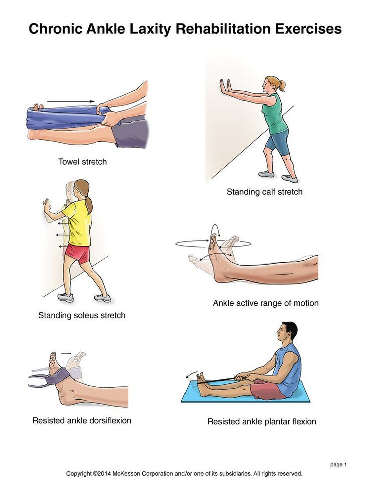 Ankle laxity | Knee exercises High ankle sprain Exercise