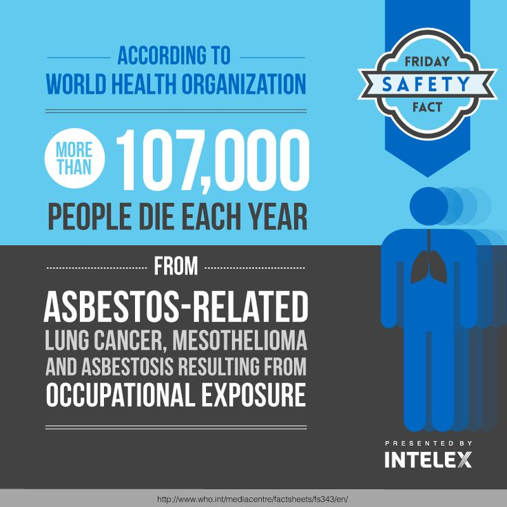 Friday Safety Fact January 17 2014 Intelex