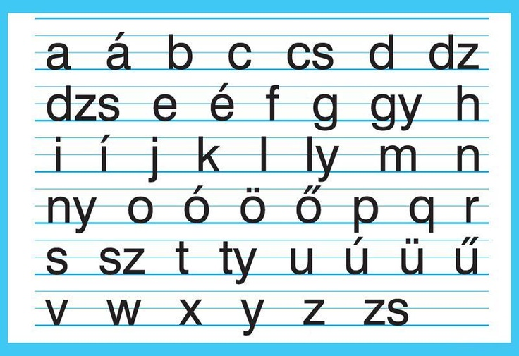 The Hungarian small letter alphabet.