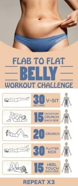 15-MINUTE FLAB TO FLAT BELLY WORKOUT CHALLENGE https://www.musclesaurus.com/flat-stomach-exercises/