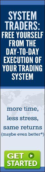 Wisdom Trading Futures Broker