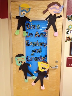 Buzzing About Second Grade: Dive in and Explore 2nd Grade! Some Cute Ocean Themed Classroom.