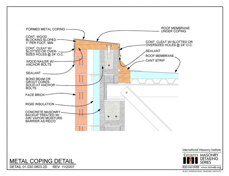 Masonry Detailing Series List Roof Architecture Roof Repair
