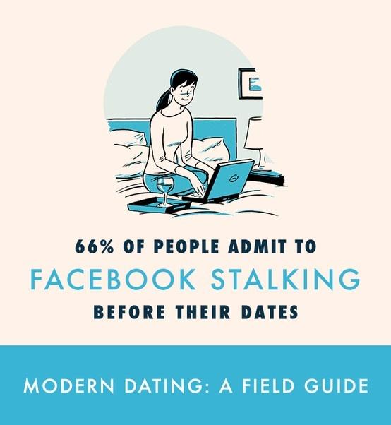 seniordating dating statistik