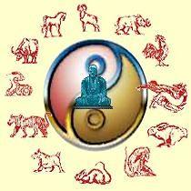 Siria+Grandet+-Feng+Shui+México:+Astrología+China