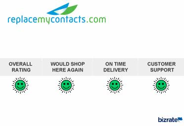 Buy Cheap Contact Lenses Online   Replace My Contacts