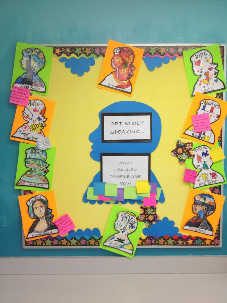 Wall Classroom Decoration Ideas For Grade ~ Ib learner profiles pyp classroom pinterest