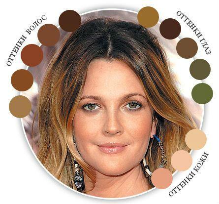 Какой цвет глаз у цветотипа Осень