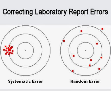 Correcting Laboratory Report Errors  Medical Laboratory And