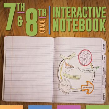 Interactive Grammar Notebooks for Seventh and Eighth Grades: meet language standards with fun visuals.