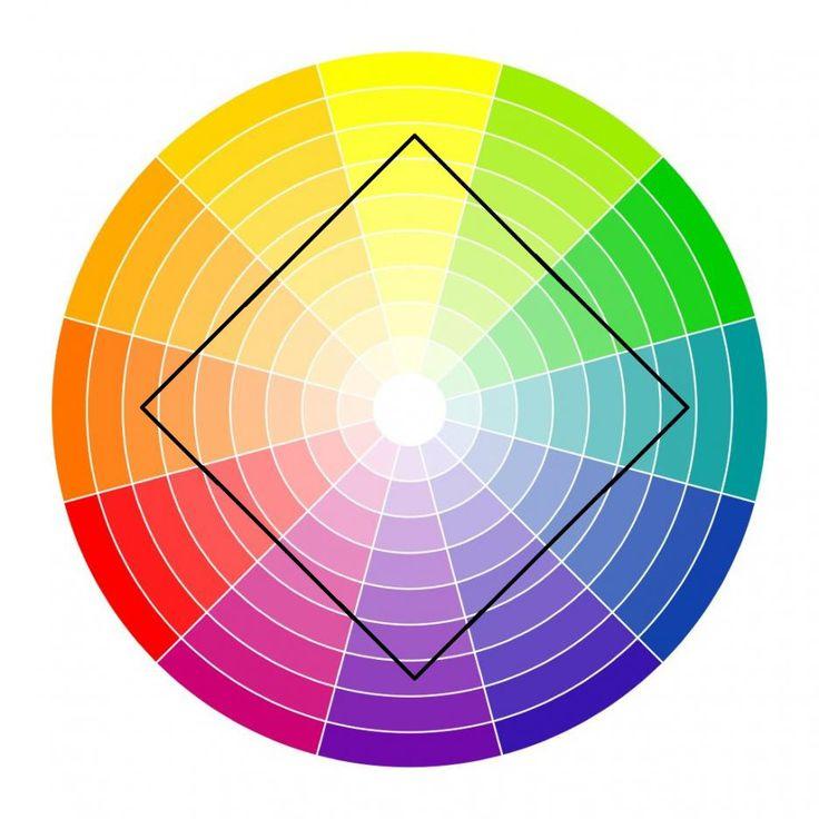 Схема 5: квадратът