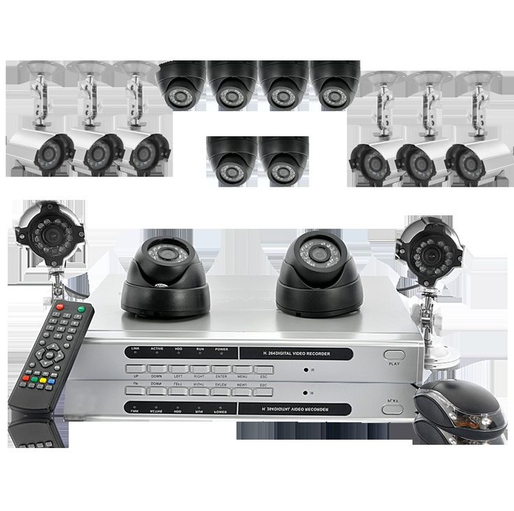 17 best images about hidden wireless security cameras on Should i get a security system