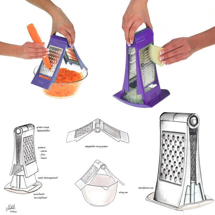 RENDY - Grater Set (for Arzum)