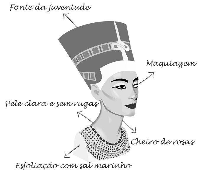 5 segredos de beleza da Cleópatra
