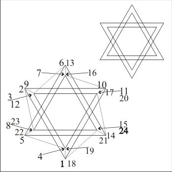 A Magen David string art pattern.  Now I just have to learn to do it!