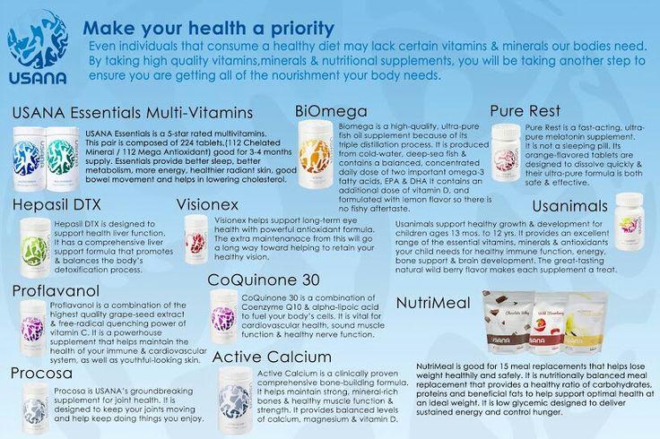 Your healthy choice