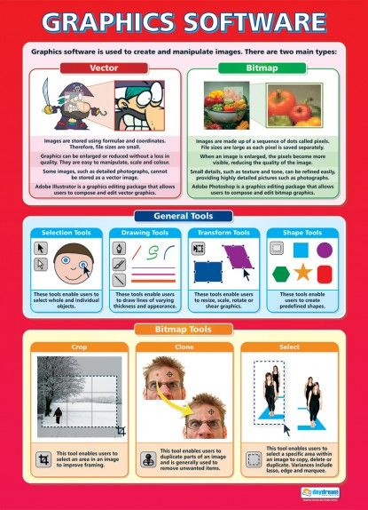 44 best images about ICT and Computing Posters on ...