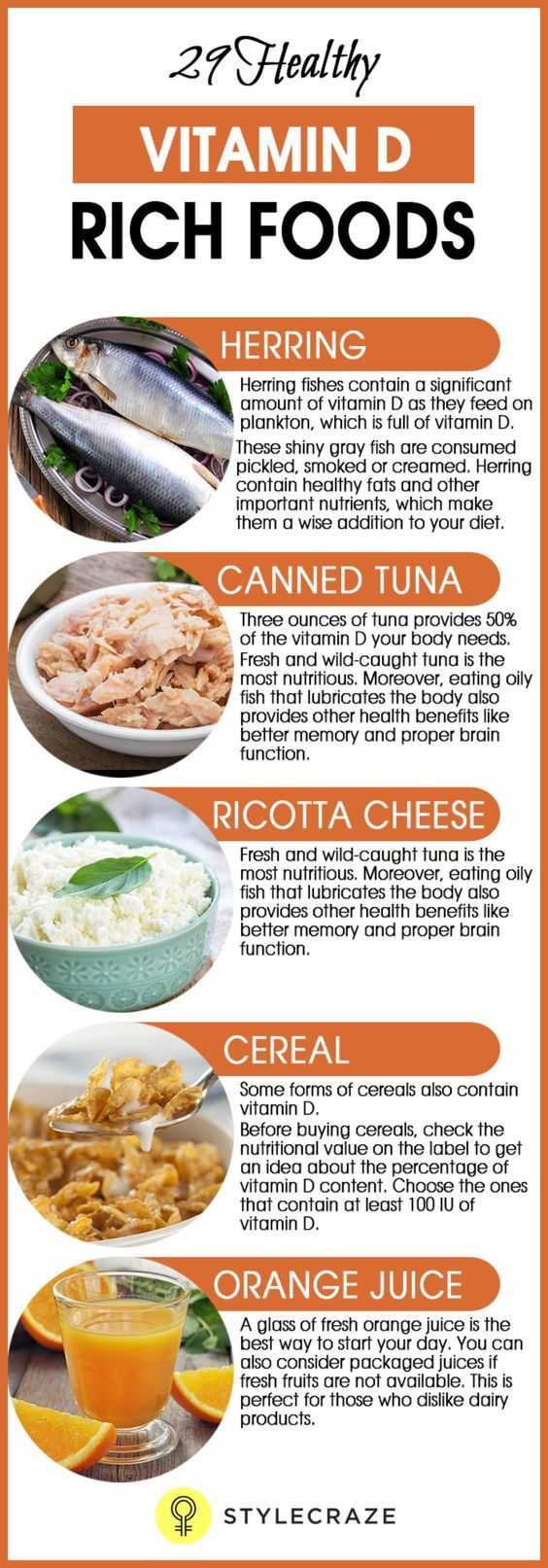 29 Healthy Vitamin D Rich Foods what vitamins should i take daily for a woman nutritional supplements iron nutritional supplements It is worth having vitamin D added to annual bloodwork. A few years ago, I found my vitamin D levels were way below normal range. Supplementation has improved cholesterol and thyroid function.