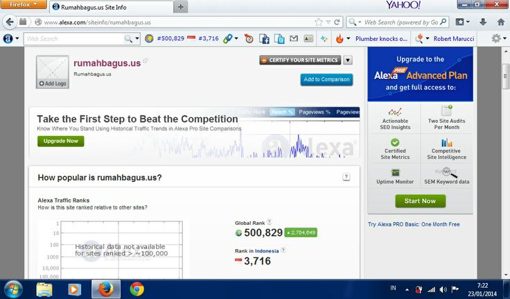 TODAY, January 23' 2014 www.rumahbagus.us get Rank 3,716 Popular Website in INDONESIA and get Rank 500,829 Popular Website in The World