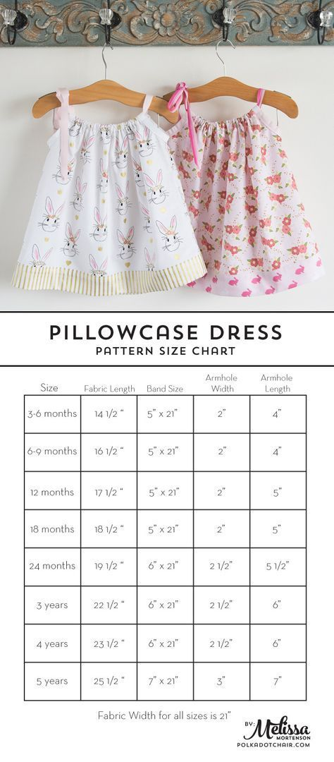 59 best sewing patterns images on Pinterest