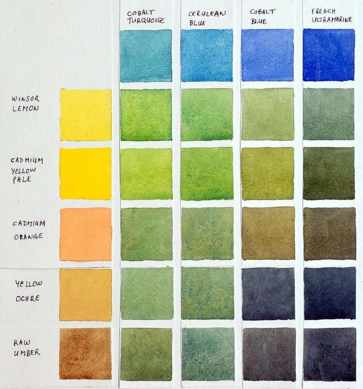 "Another Pinner said...""Chart showing how to mix greens with my palette of colors."""