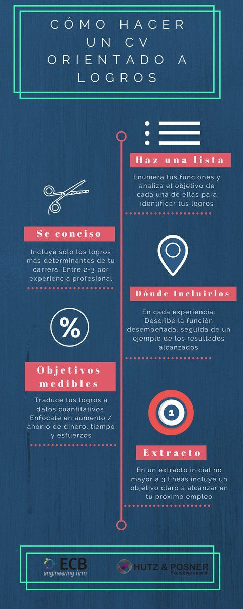 Mejores 32 imágenes de Curriculum en Pinterest   Español ...