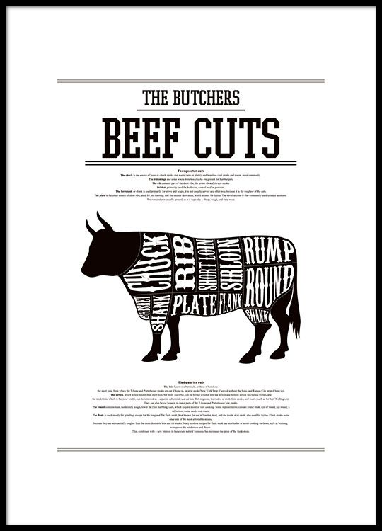 A stylish black and white print for the kitchen with the cuts of a cow.