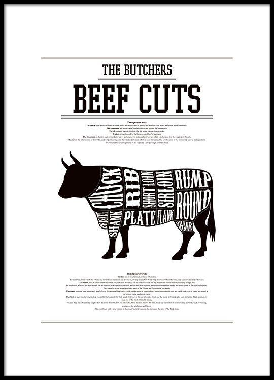 Plakat med opskæringsskema over ko. Beef cuts, plakater til køkkenet
