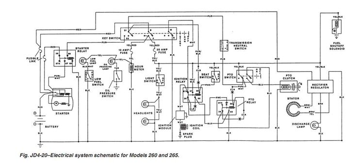 dc067d466b4875334eb91ca8be75db35 john deere crossword electrical diagram for john deere z445 bing images john deere john deere z425 wiring diagram at soozxer.org
