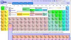 """De website www.ptable.com is een goed gestructureerde, volledige, """"interactieve"""" manier om het periodiek systeem van de elementen te raadplegen."""