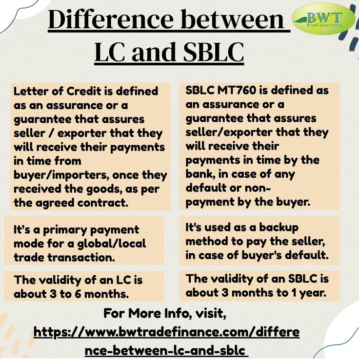 Infographics Difference Between Lc And Sblc Infographic Lettering Trade Finance