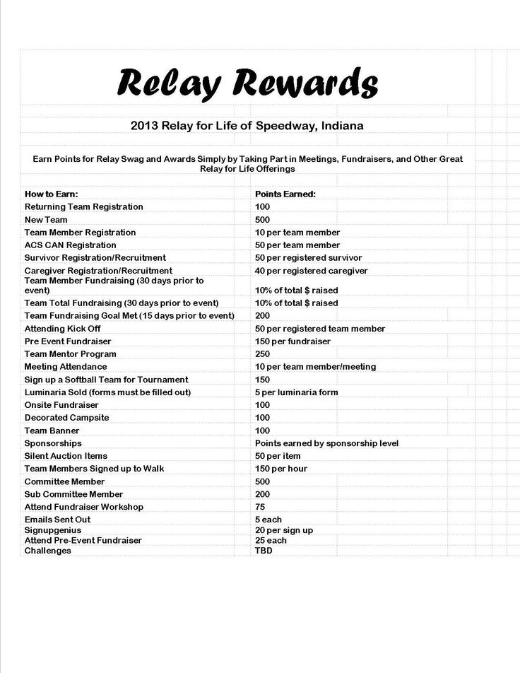 Relay for Life of Speedway has rolled this out at our Team Informative meetings.  Going great!