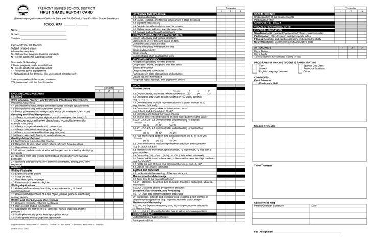 first grade progress report template - the 25 best report card template ideas on pinterest