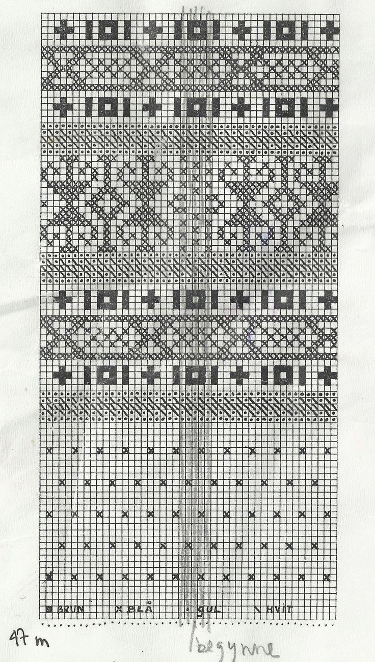 Mønster på 50-tallsjakke