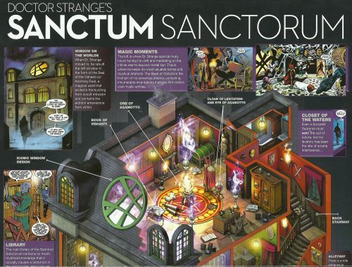 colsmi:  There's a gift-shop in Doctor Strange's Sanctum Sanctorum? Rob Garrard's typically enjoyable cutaway, from the 16th issue of the UK's weekly partwork, Marvel Fact Files, assures us that it's so.
