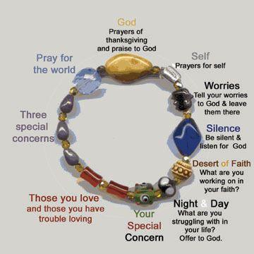 Prayer beads for protestants - great for Lent