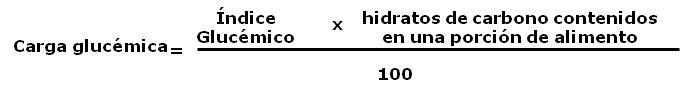Definición de índice glucémico y carga glucémica