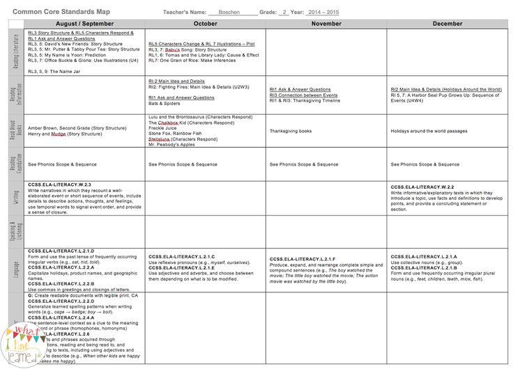 Social studies 11 provincial exam essay rubric