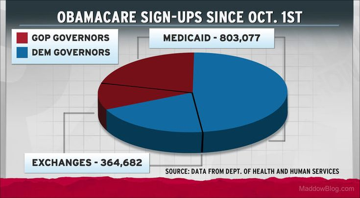 Rachel Maddow Highlights AP Story Showing Red States Sabotaging the Uninsured
