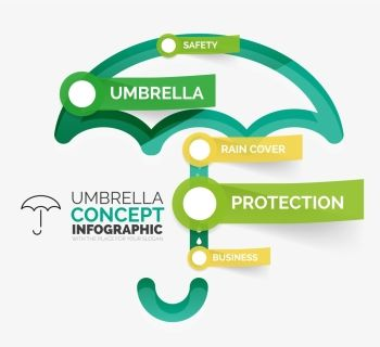 ING Umbrella infographic vector illustration - modern flat line art with sticky notes and keywords