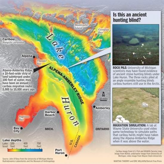 http://www.archeolog-home.com/pages/content/lac-huron-usa-canada-virtual-caribou-help-scientists-unearth-lake-huron-s-secrets.html