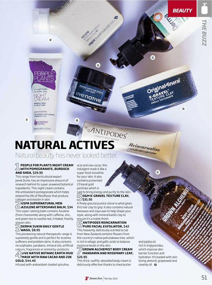 Fitness First Magazine Mar/April 2014  DermaSukin Features in 'Natural Actives.'