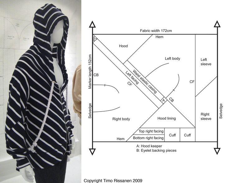 zero-waste fashion by timo rissanen // via hyperexperience.com #tops #capuzes #focustextil