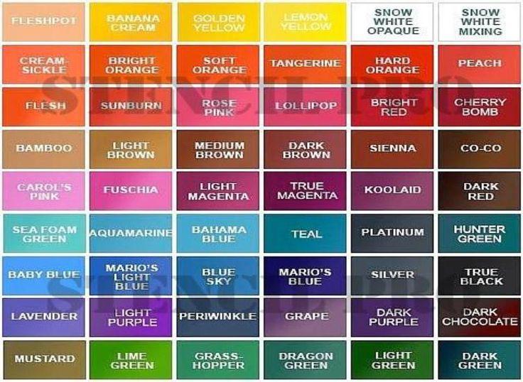 Kool-Aid Dye Chart | Copyright  2005 stencil-pro.com All ...