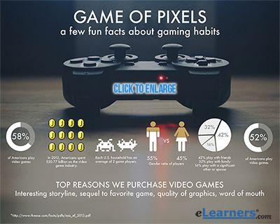 The 25+ best Game design jobs ideas on Pinterest Game design - video game designer job description
