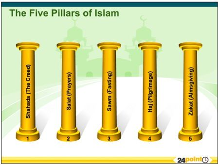a look at the five pillars of islam Ramadan, one of islam's five pillars, and the muslim calendar that indicates on  which day the fasting period is to end this year.